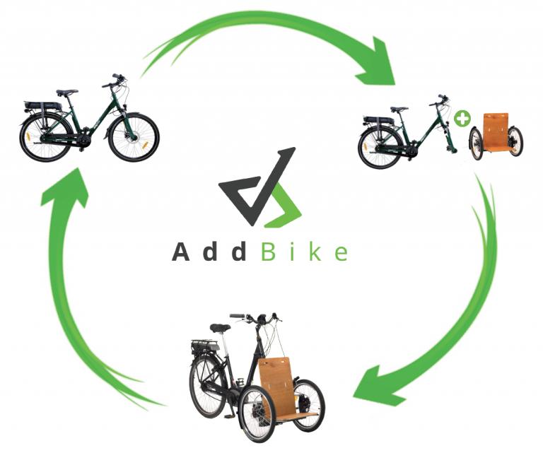 Add-Bike